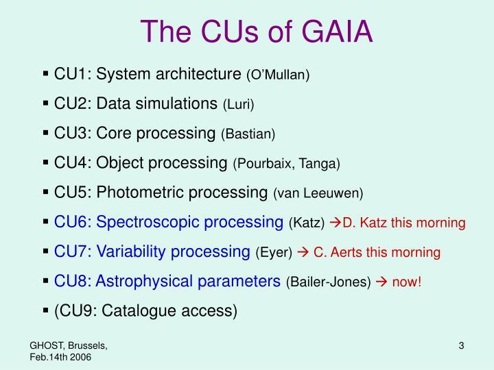 The CUs of GAIA
