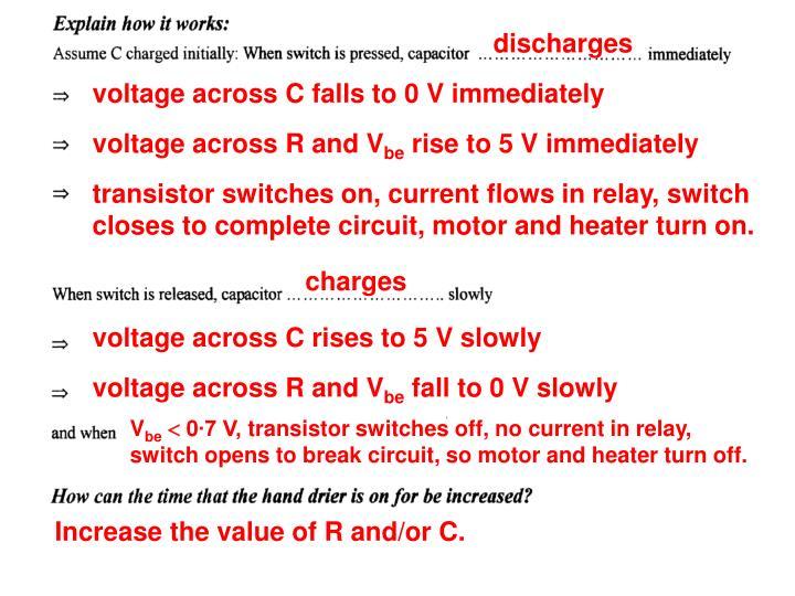 discharges