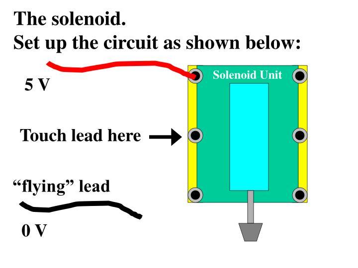The solenoid.