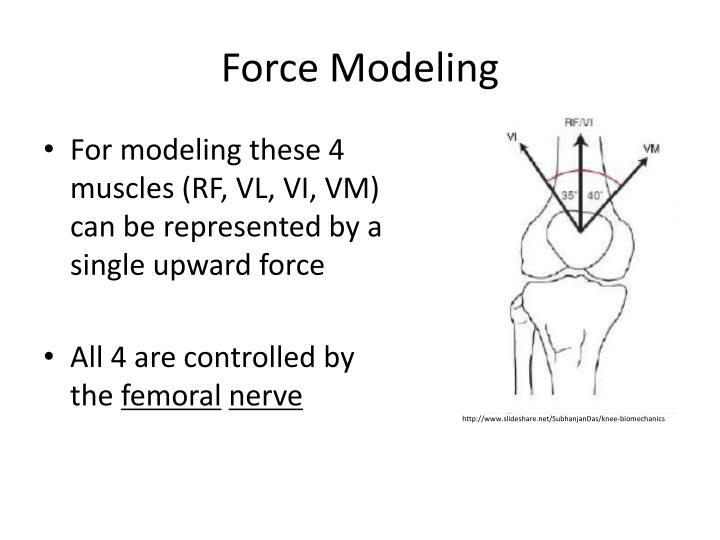 Force Modeling