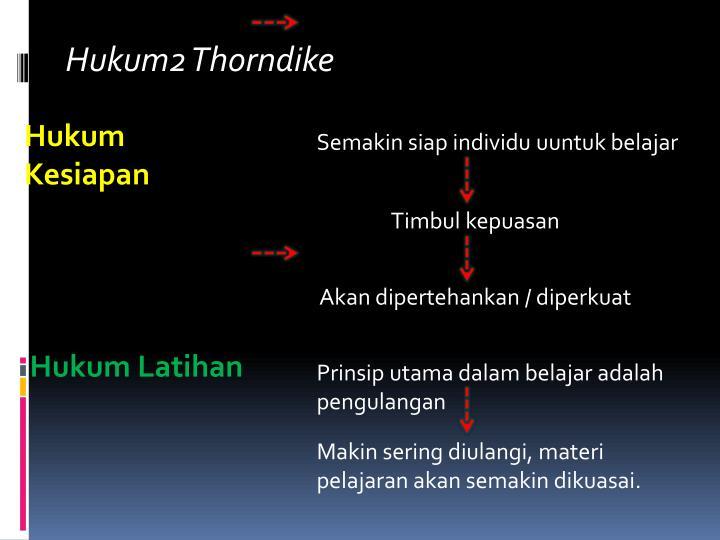 Hukum2 Thorndike
