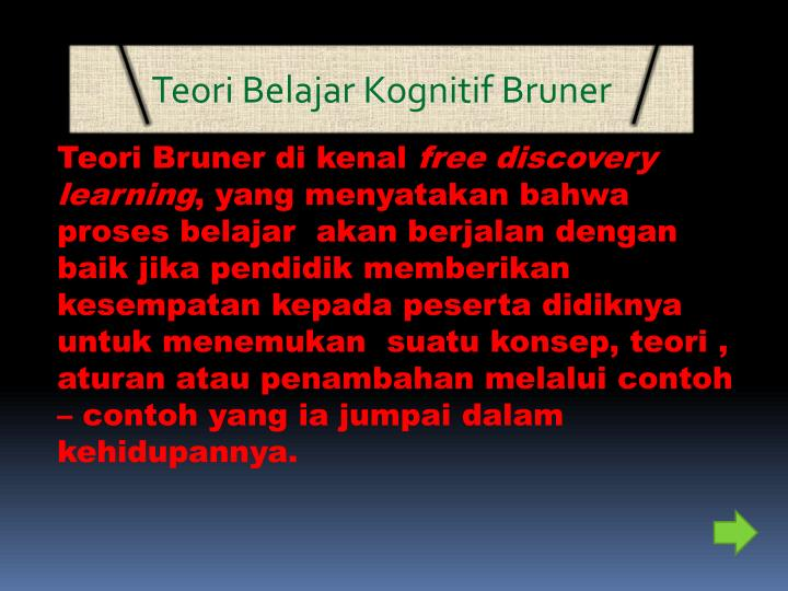 Teori Belajar Kognitif Bruner