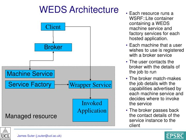 WEDS Architecture
