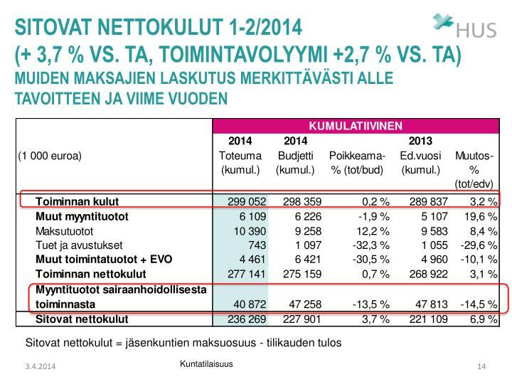sitovat nettokulut 1-2/2014