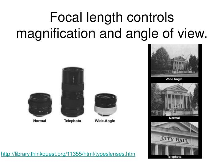 Focal length controls magnification and angle of view.
