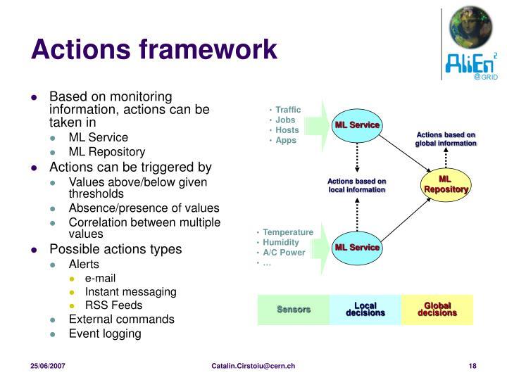 Actions framework