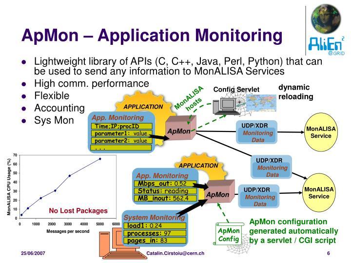 App. Monitoring