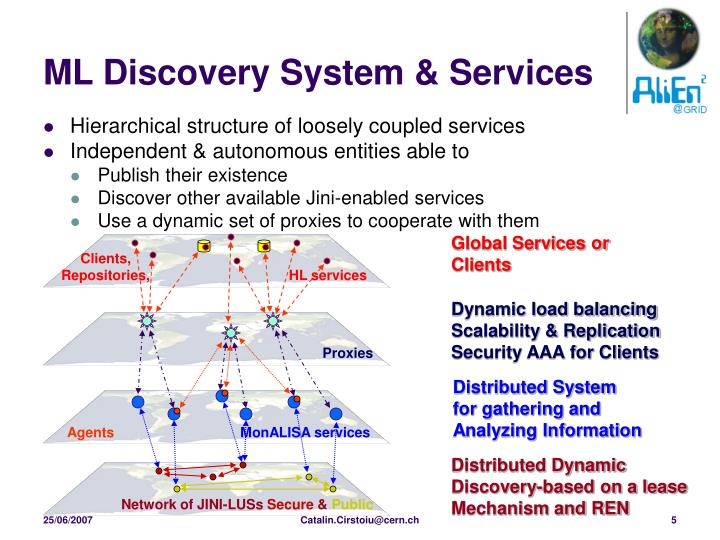 ML Discovery System & Services