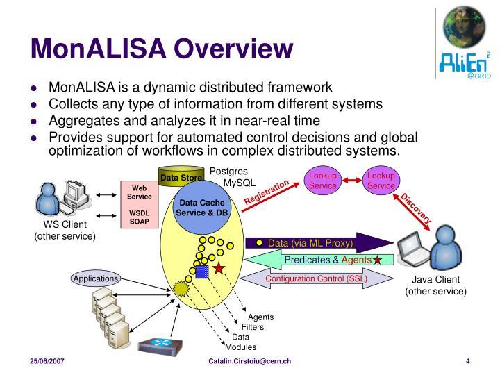 MonALISA Overview