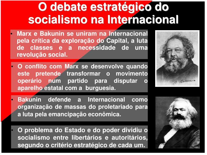 O debate estratégico do socialismo na Internacional