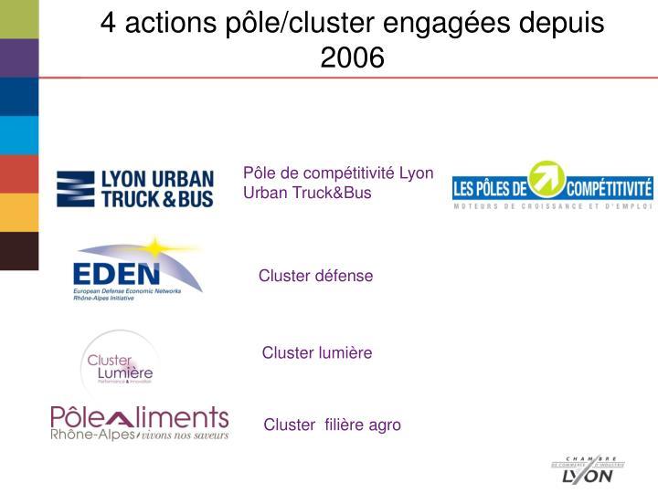 4 actions pôle/cluster engagées depuis 2006