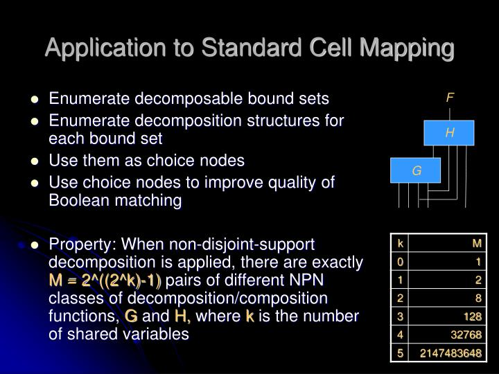 Application to Standard Cell Mapping