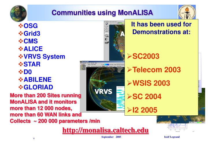 Communities using MonALISA