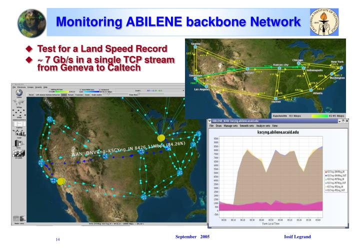Monitoring ABILENE backbone Network