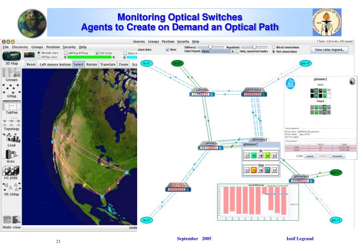 Monitoring Optical Switches