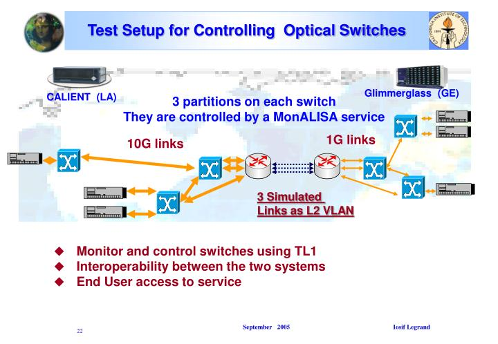 Test Setup for Controlling  Optical Switches