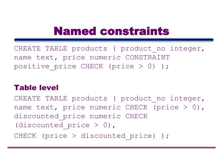 Named constraints