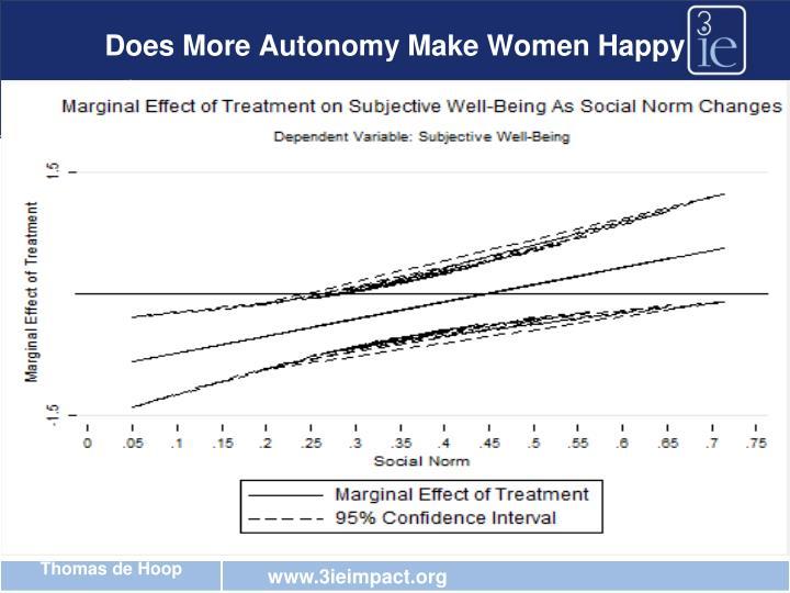 Does More Autonomy Make Women Happy