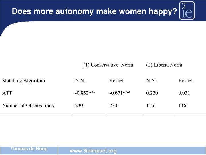 Does more autonomy make women happy?
