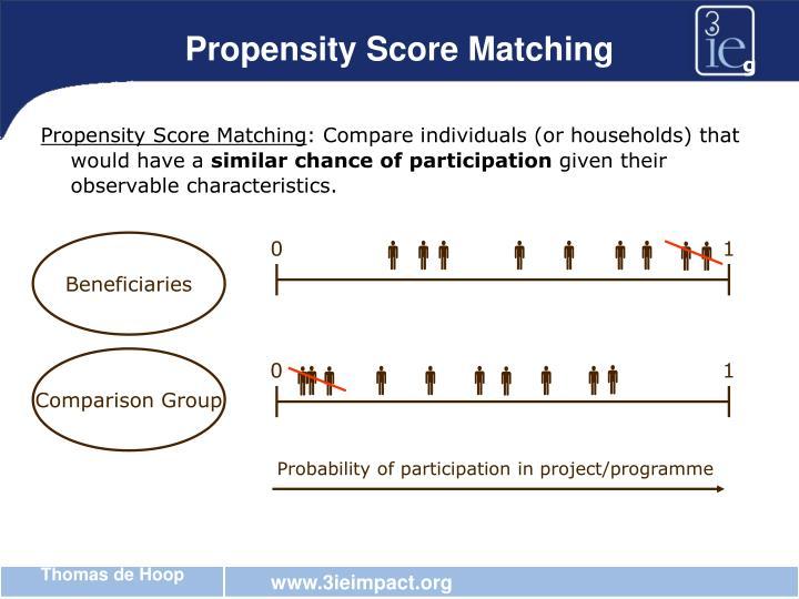 Propensity Score Matching