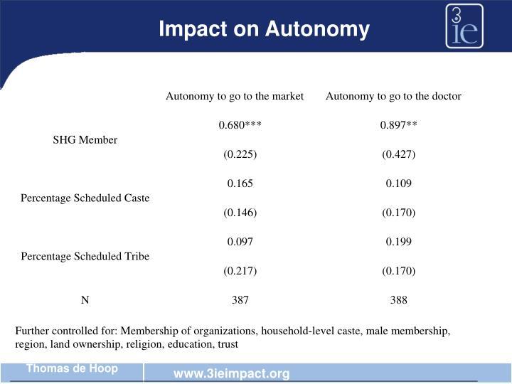 Impact on Autonomy
