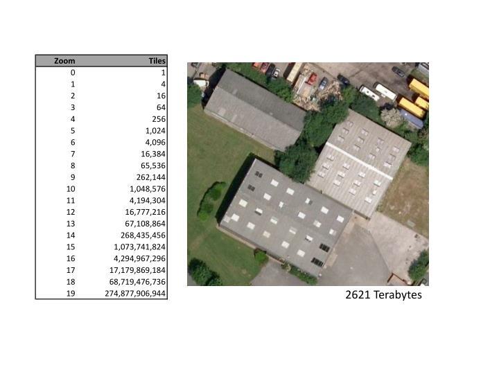2621 Terabytes