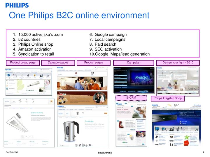 One philips b2c online environment