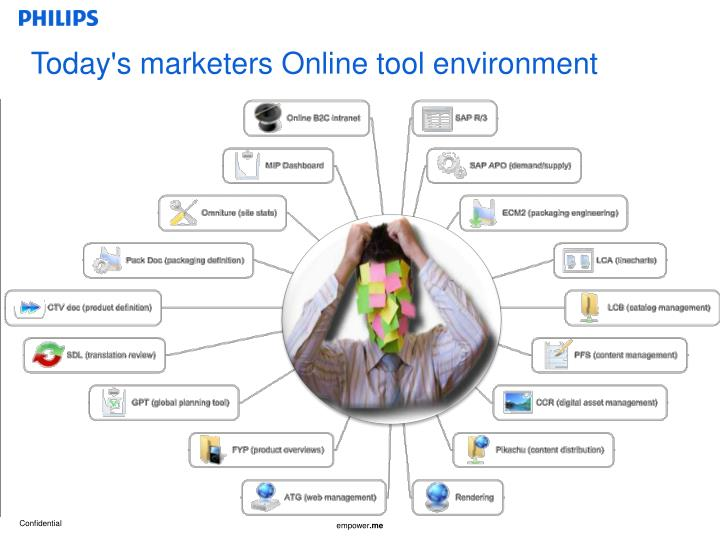 Today's marketers Online tool environment