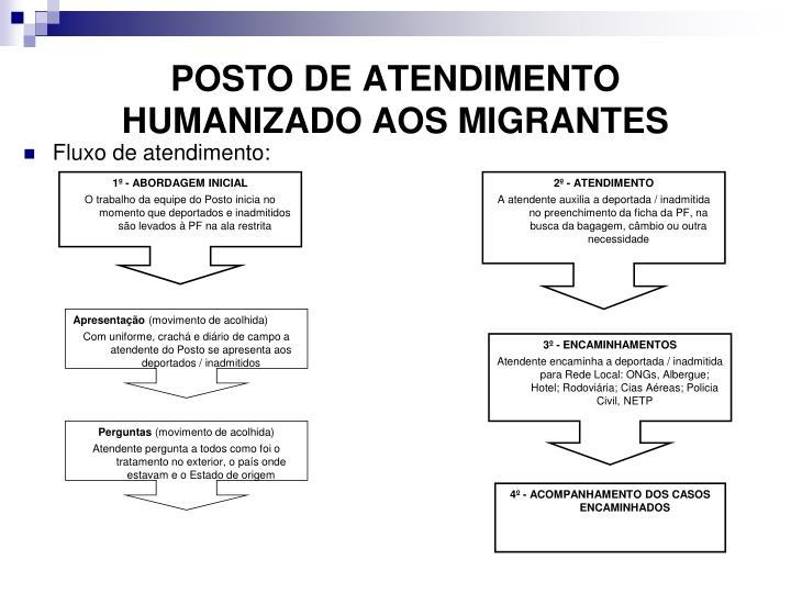 POSTO DE ATENDIMENTO HUMANIZADO AOS MIGRANTES