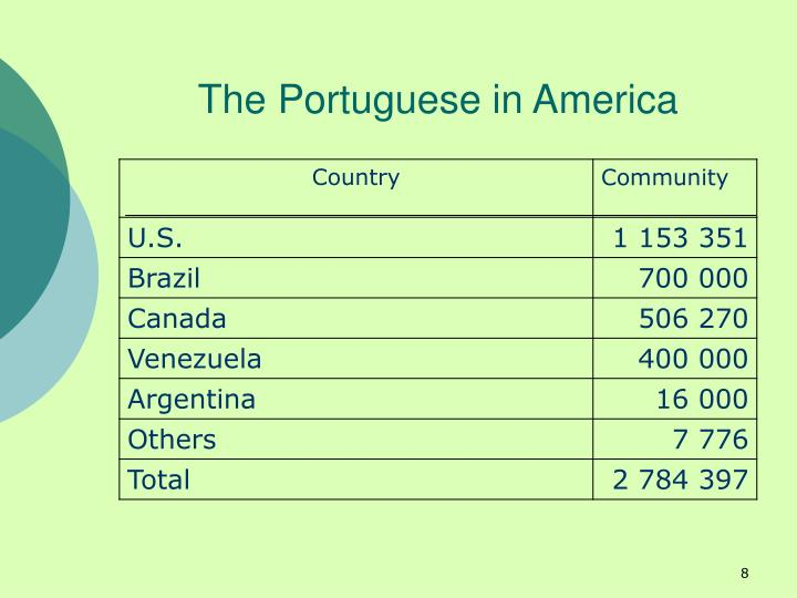 The Portuguese in America