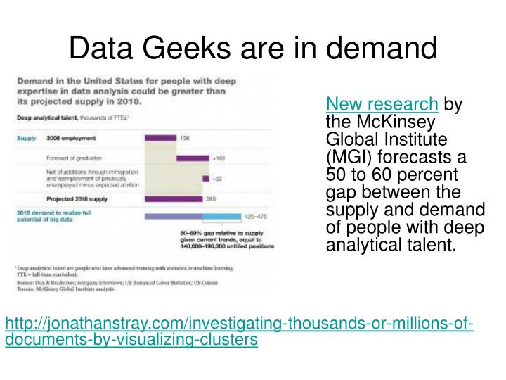 Data Geeks are in demand