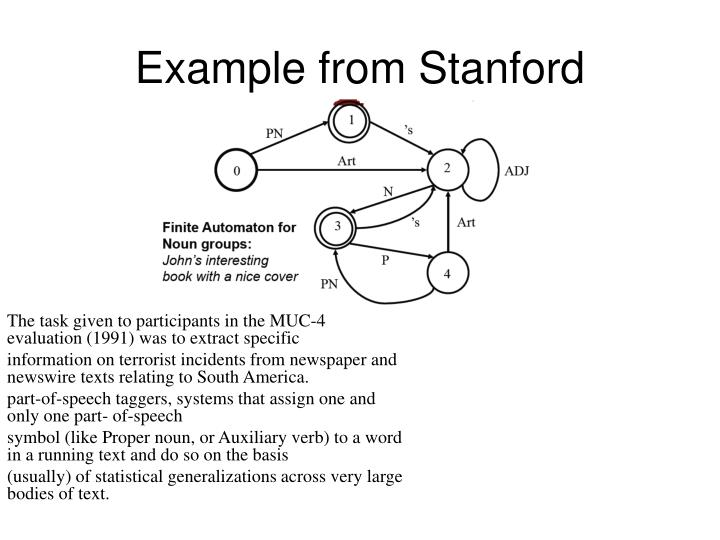 Example from Stanford