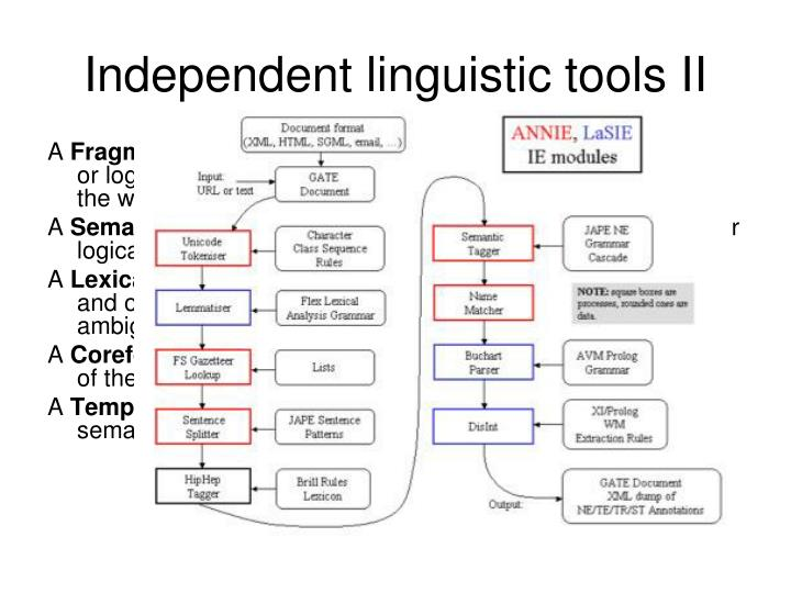 Independent linguistic tools II