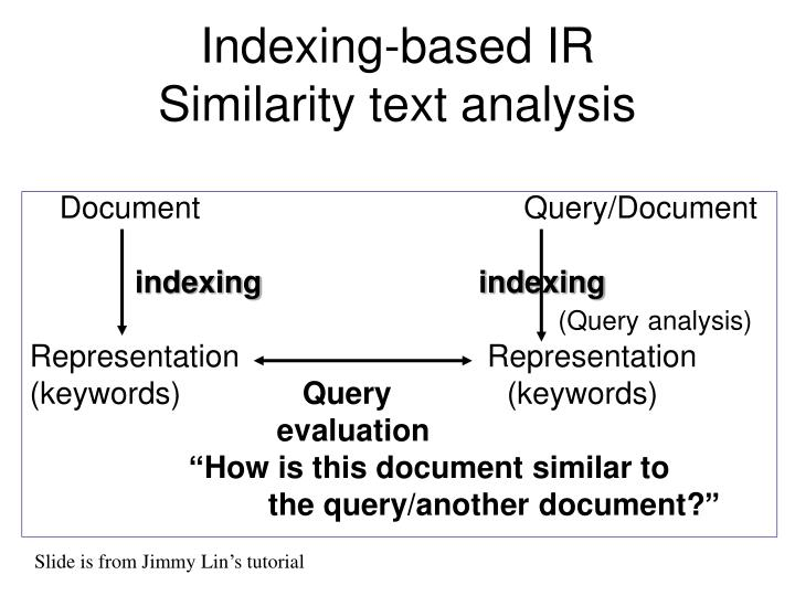 Indexing-based