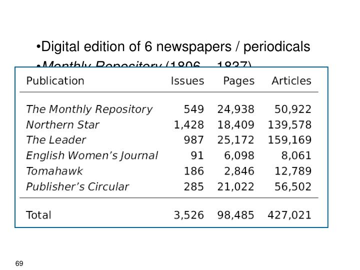 Digital edition of 6 newspapers / periodicals