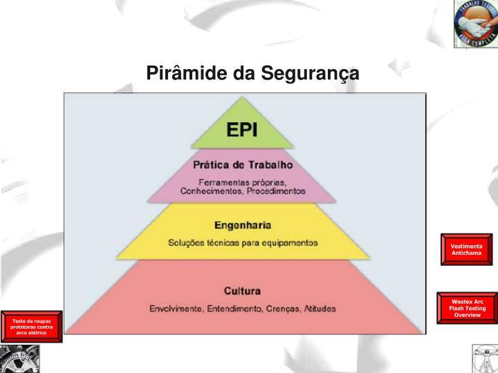 Pirâmide da Segurança