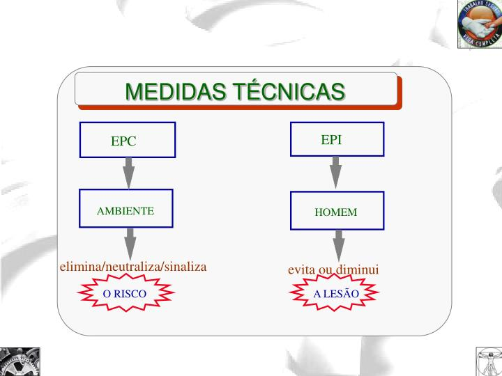 MEDIDAS TÉCNICAS