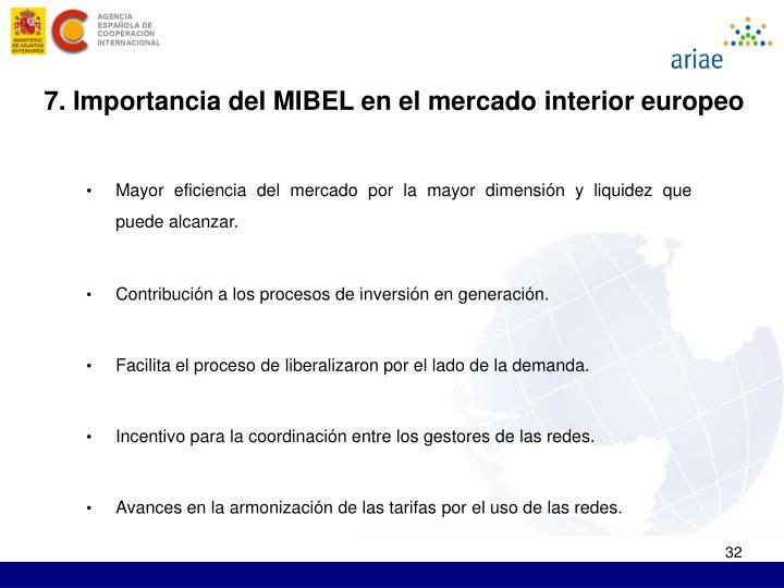 7. Importancia del MIBEL en el mercado interior europeo