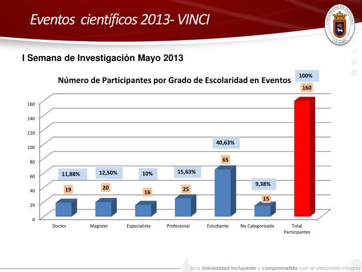 Eventos  científicos 2013- VINCI