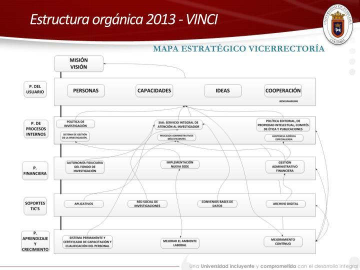 Estructura orgánica 2013 - VINCI
