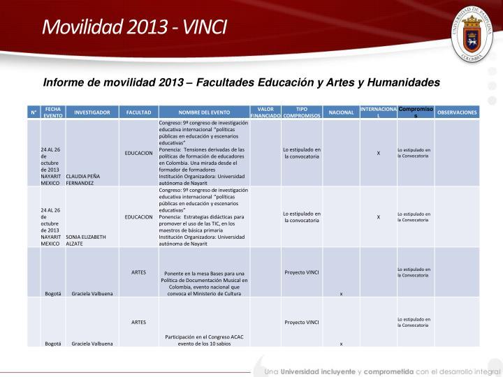 Movilidad 2013 - VINCI