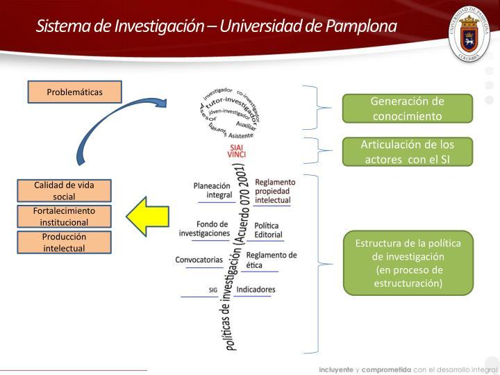 Sistema de Investigación – Universidad de Pamplona