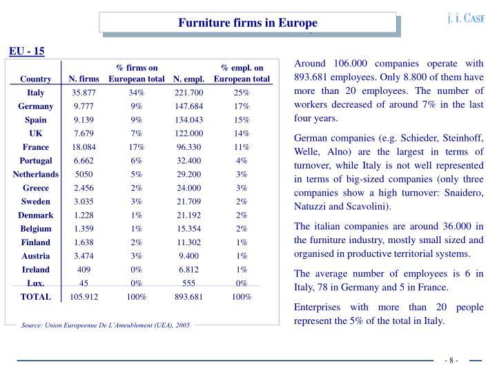 Furniture firms in Europe