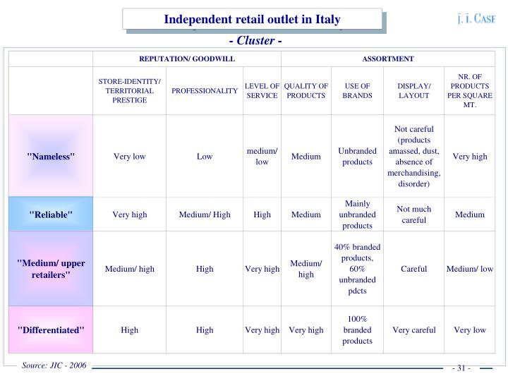 Independent retail outlet in Italy