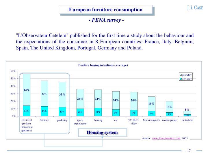 European furniture consumption