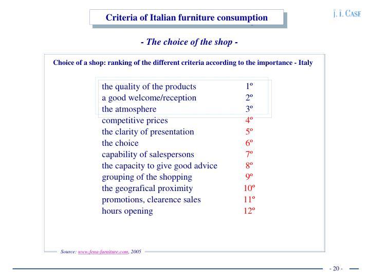 Criteria of Italian furniture consumption
