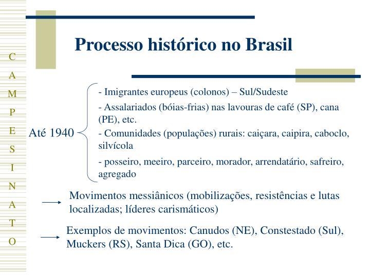 Processo histórico no Brasil