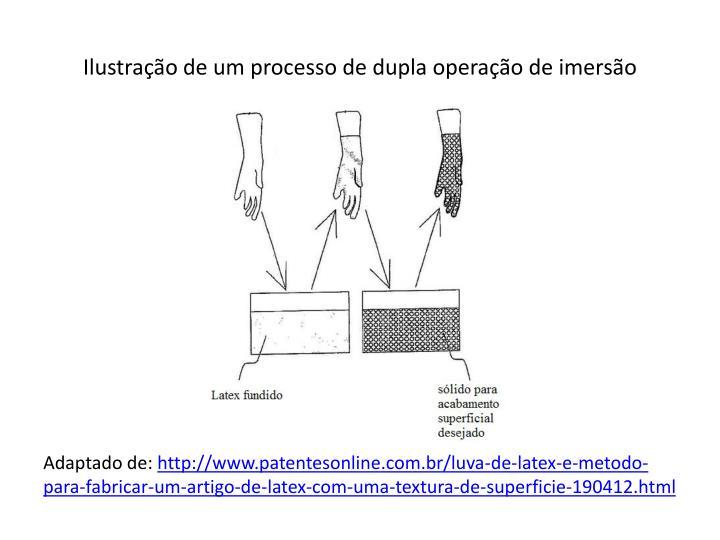 Ilustração de um processo de dupla operação de imersão