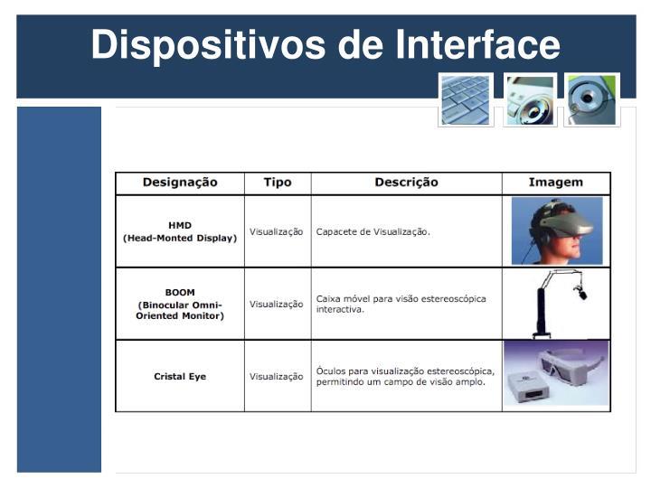 Dispositivos de Interface