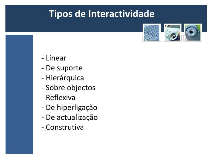 Tipos de Interactividade